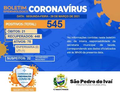 Veja as atualizações da Covid-19 de São Pedro do Ivaí
