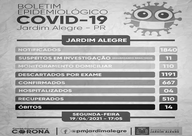 Veja as atualizações do boletim da Covid-19 de Jardim Alegre