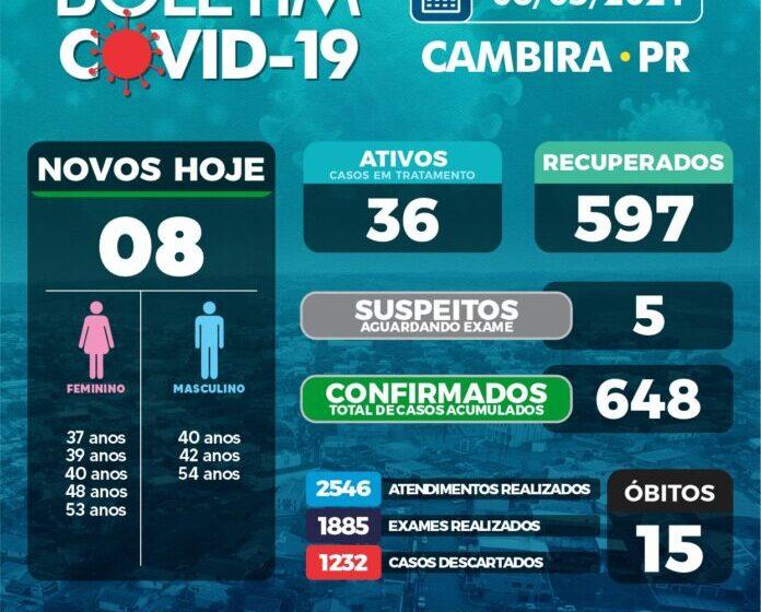 Vejas as atualizações do boletim da Covid-19 de Cambira