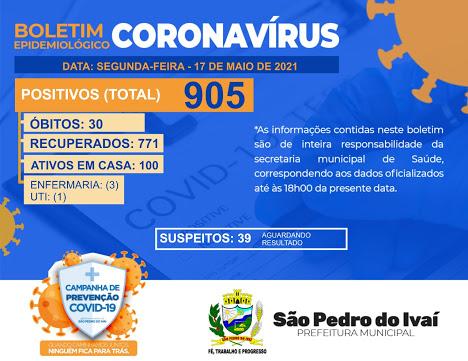 Veja o boletim atualizada da covid de São Pedro do Ivaí