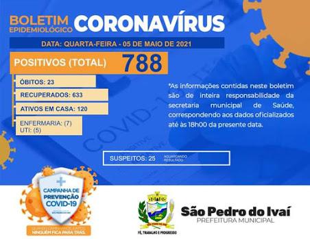 Veja as atualizações do boletim da Covid-19 de São Pedro do Ivaí