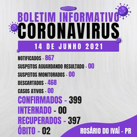 Rosário do Ivaí zera casos de Covid-19