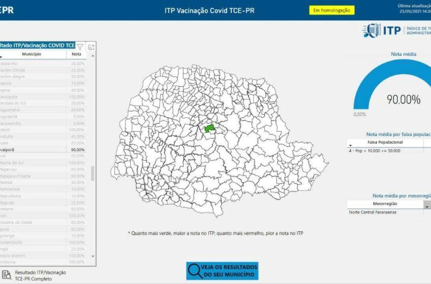 Ivaiporã avança no Índice de Transparência da Administração Pública do TCE com 48º lugar no ranking