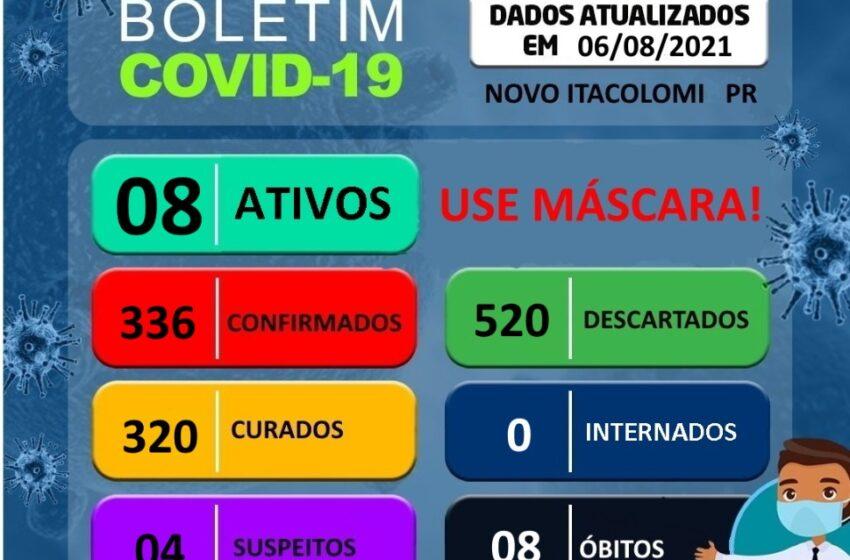 Veja as atualizações do boletim covid de Novo Itacolomi
