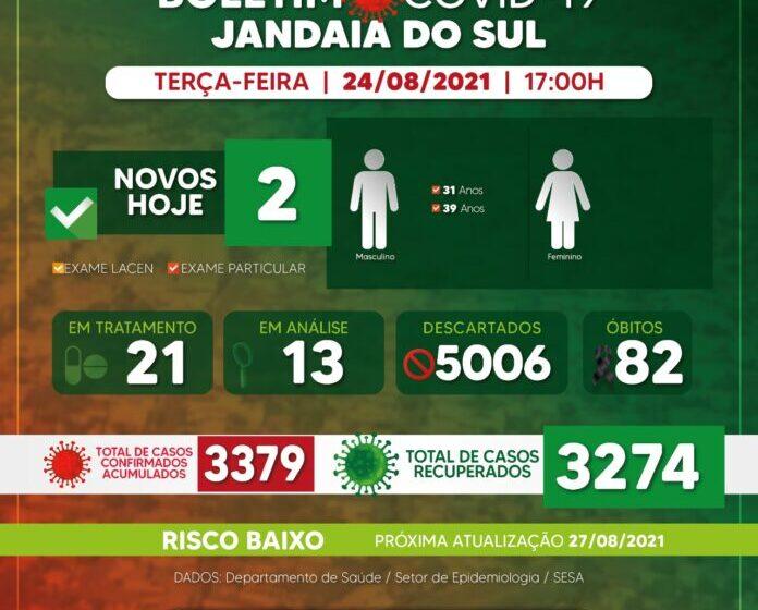 Veja as atualizações do boletim covid de Jandaia do Sul
