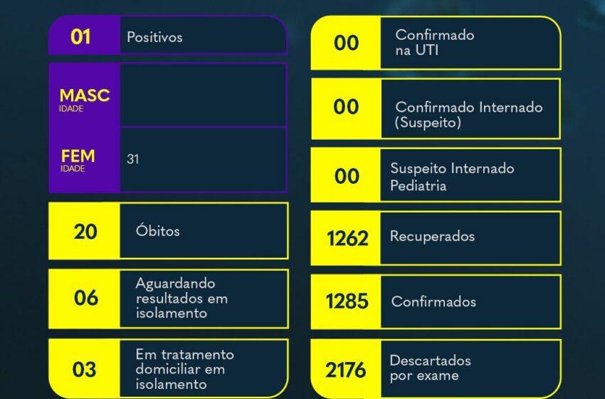 Veja as atualizações do boletim covid de Bom sucesso