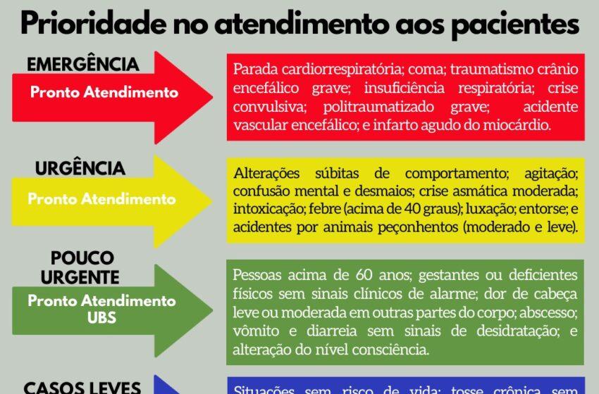 Prefeitura de Ivaiporã adota Portaria 2.048 do Ministério da Saúde para atender pacientes conforme classificação de risco