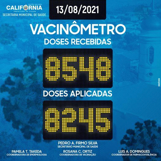 Confira o Vacinômetro de Califórnia