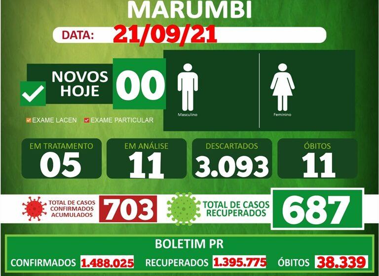 Veja as atualizações do boletim covid de Marumbi